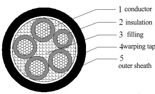 pls cadd descargar - - JYTOP Power cable